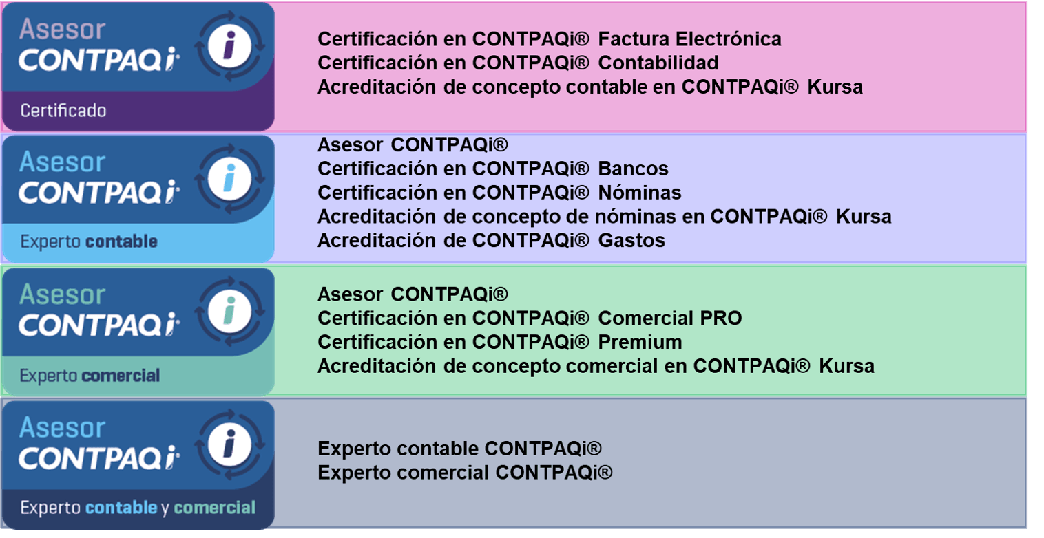 Certificacion asesor distribuidor contpaqi bios